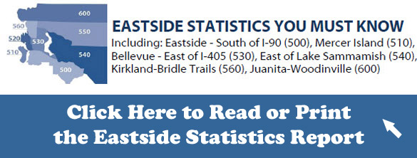 Link to Eastside housing market statistics