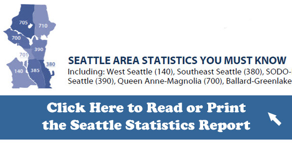 Link to Seattle housing market statistics